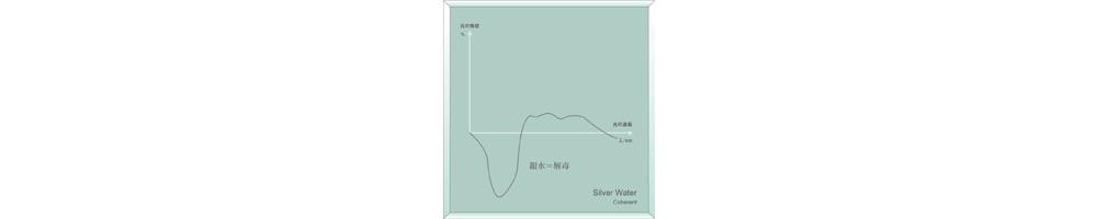 ゆの里の銀水アクアフォトミクス解析図