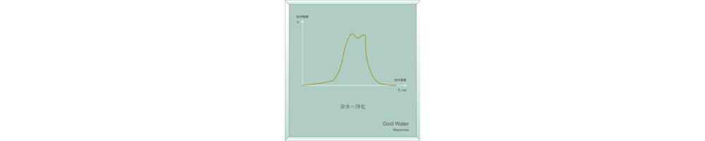 ゆの里の金水アクアフォトミクス解析図